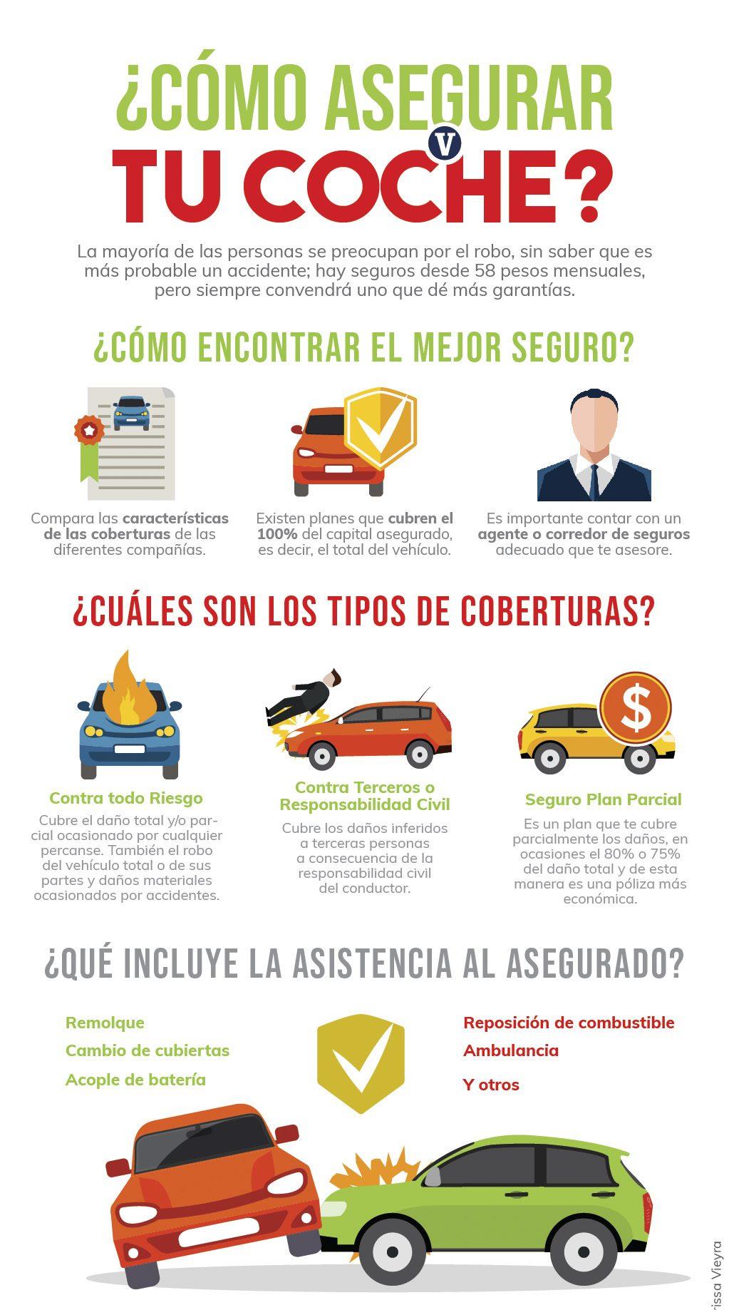 Conceptos básicos del seguro de automóvil